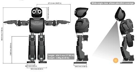 DARwIn-OP-Robot-characteristics